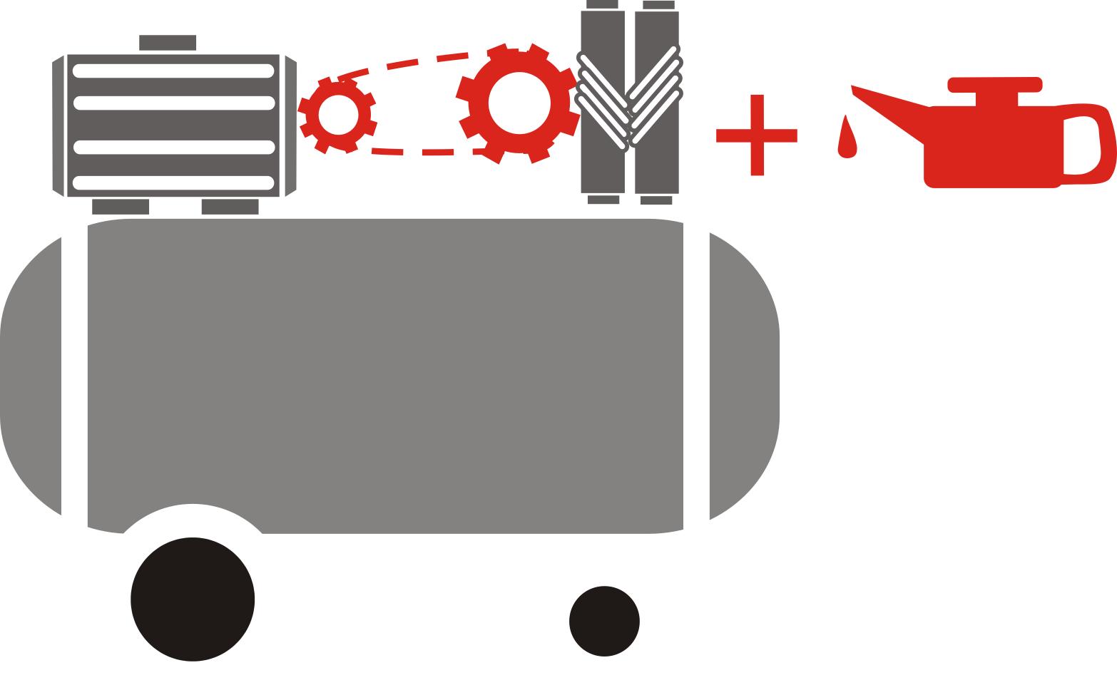 компрессор винтовой